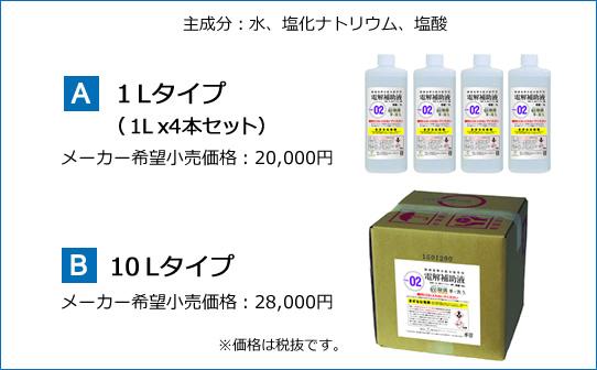 @除菌PREMIUM 手・洗う専用 電解補助液02